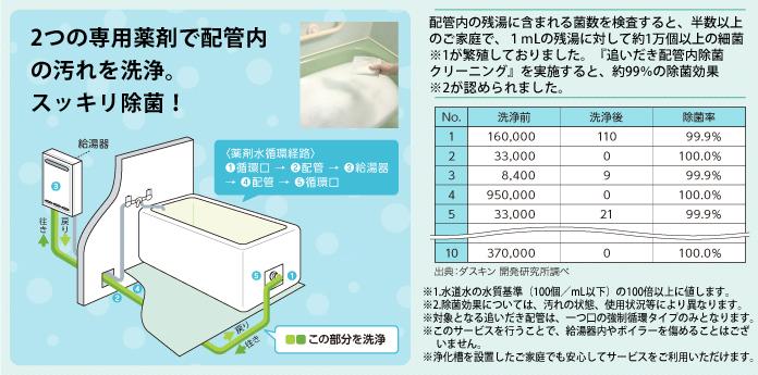 bath_option05